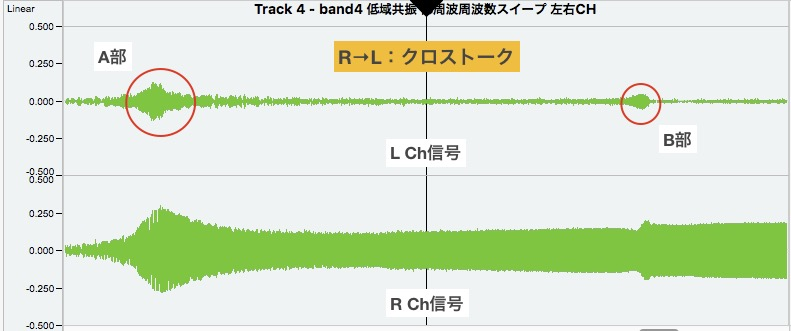 DL103R 低域クロストーク