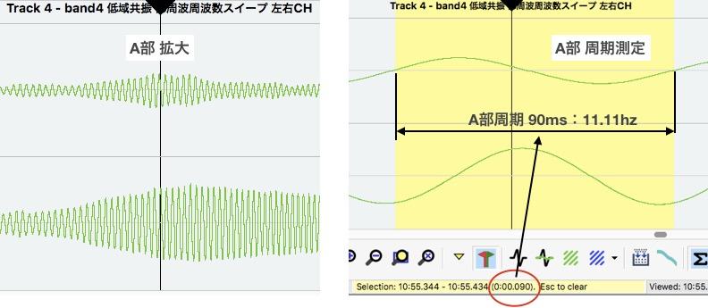 DL103R A部共振周波数