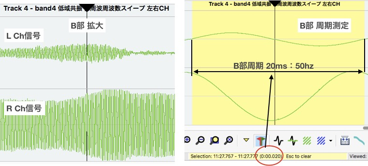DL103R B部共振周波数